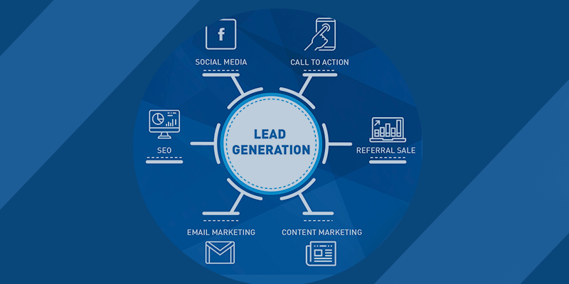 B2B lead generation plan