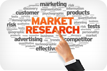 Market Research Survey Cati